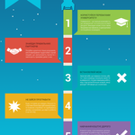 Инфографика для сайта Студвей в стиле флет.