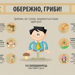 Інфографіка для сайту