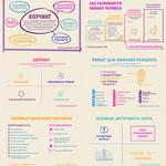 Продающая инфографика для Вашего бизнеса
