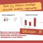 Создание презентации в Microsoft Office PowerPoint