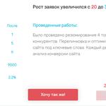 продвижение и оптимизация сайта по ключевым запросам