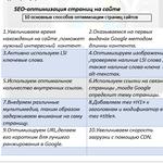 SEO-оптимизация страниц.